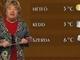 Gálvölgyi: Időjárás - Pártai Lucia paródia